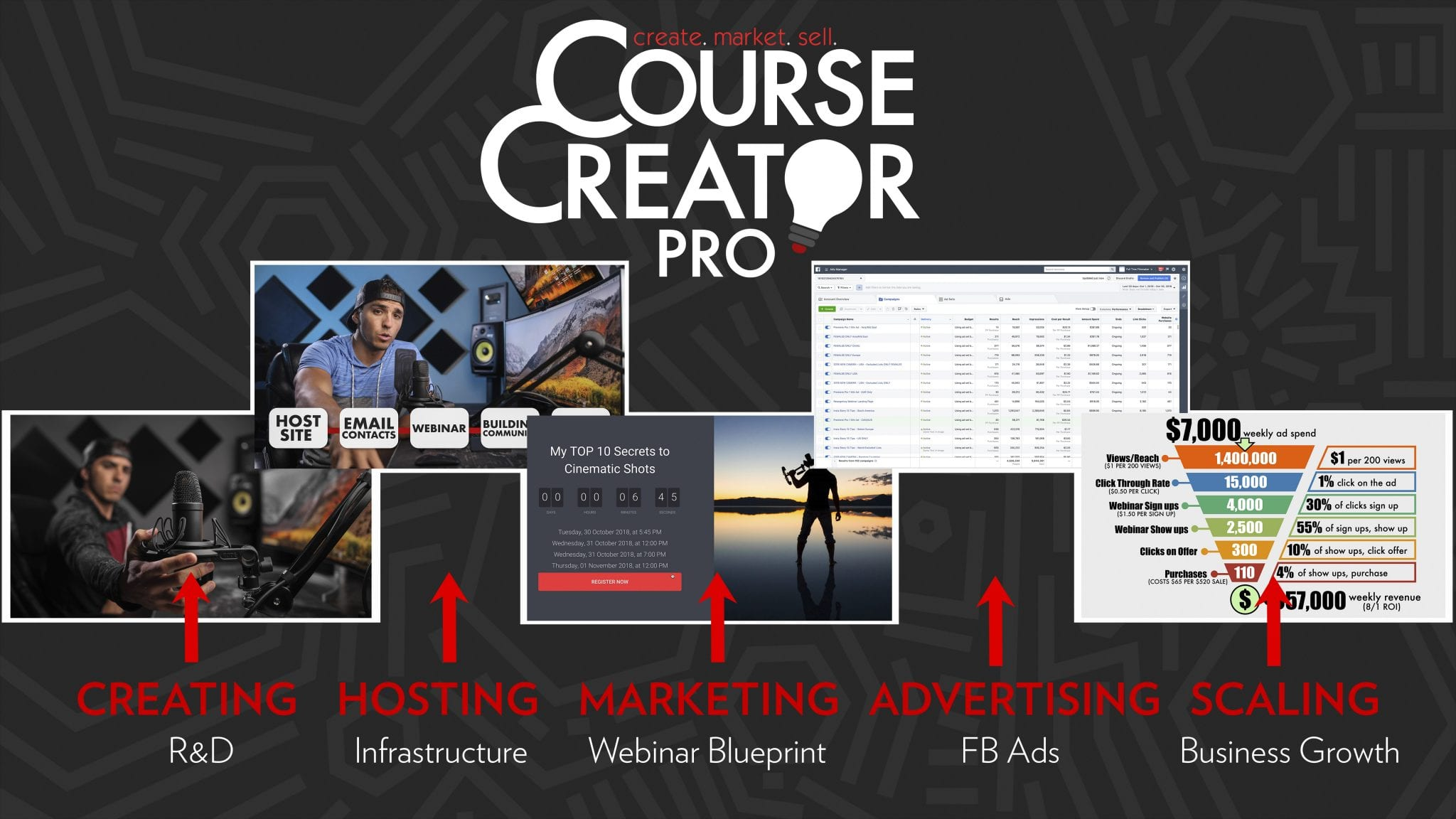 Parker Walbeck's Course Creator Pro Course Review